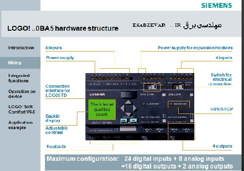 پاورپوینت    LOGO Innovative  Switching & Control